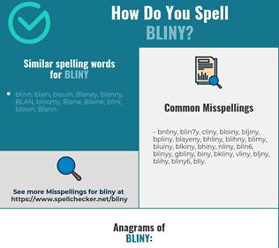 Correct spelling for bliny