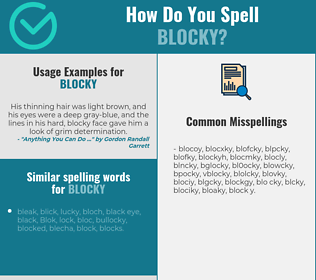 Correct spelling for blocky