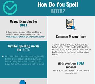 Correct spelling for bota