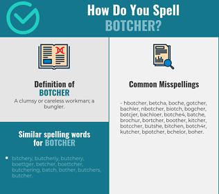 Correct spelling for botcher