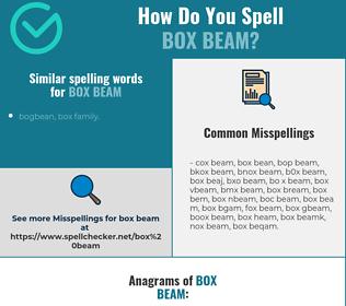 Correct spelling for box beam