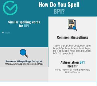 Correct spelling for bpi