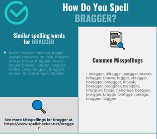 Correct spelling for bragger