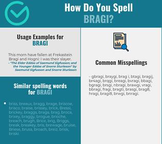 Correct spelling for bragi