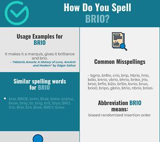 Correct spelling for brio