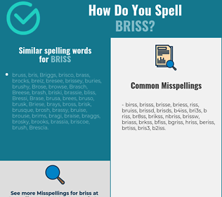 Correct spelling for briss