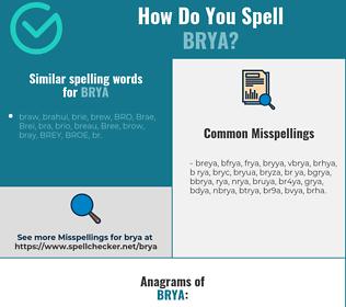 Correct spelling for brya