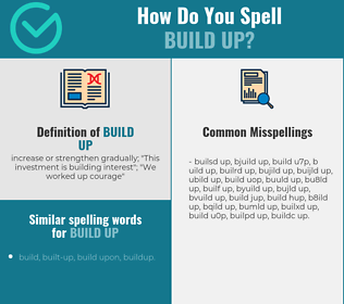 Correct spelling for build up