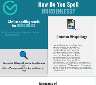 Correct spelling for burdenless