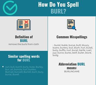 Correct spelling for burl