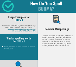 Correct spelling for burma