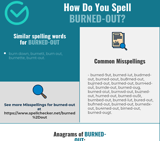 Correct spelling for burned-out