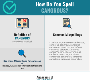 Correct spelling for canorous