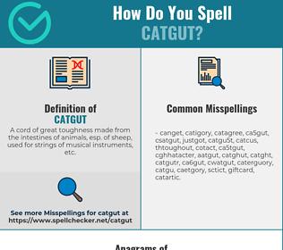 Correct spelling for catgut