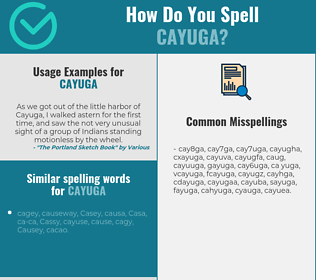 Correct spelling for cayuga