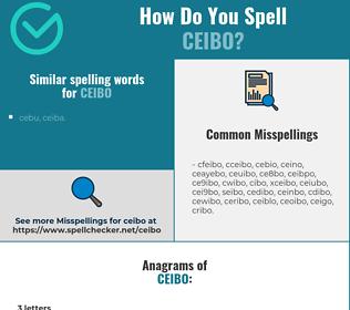Correct spelling for ceibo