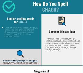 Correct spelling for chaga
