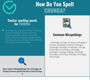 Correct spelling for chunga