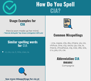 Correct spelling for cia
