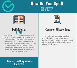 Correct spelling for civet