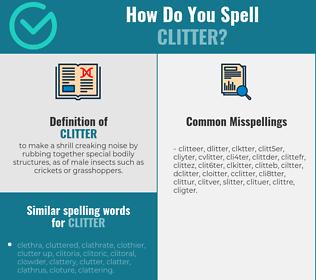 Correct spelling for clitter