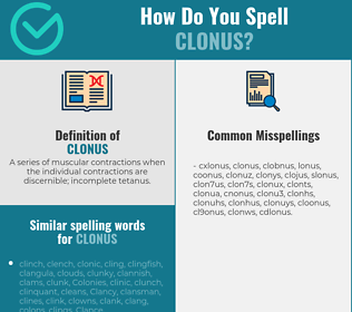 Correct spelling for clonus