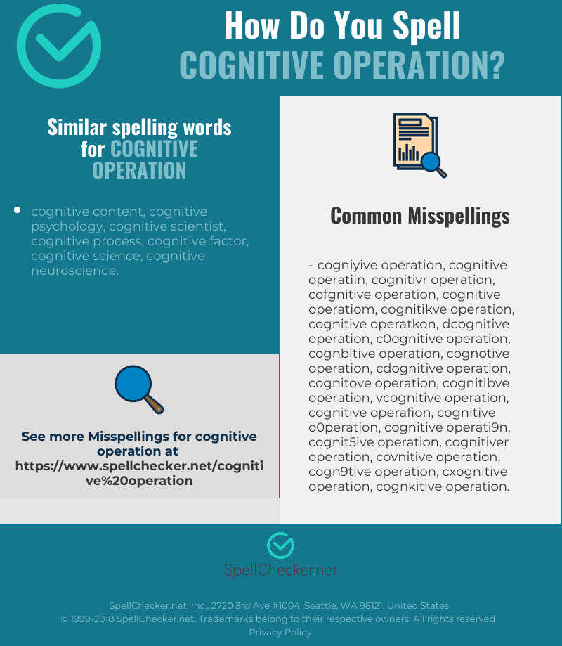 Correct spelling for cognitive operation [Infographic