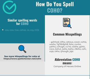 Correct spelling for coho