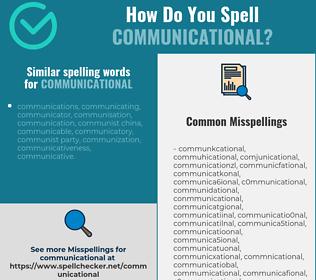 Correct spelling for communicational
