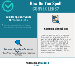 Correct spelling for convex lens