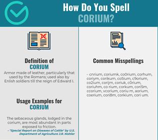 Correct spelling for corium