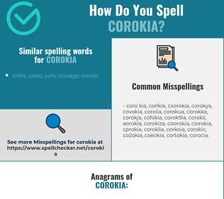 Correct spelling for corokia