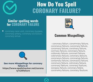 Correct spelling for coronary failure