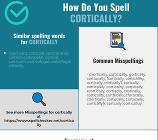 Correct spelling for cortically