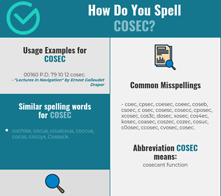 Correct spelling for cosec