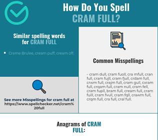 Correct spelling for cram full