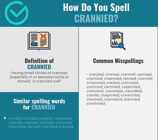 Correct spelling for crannied