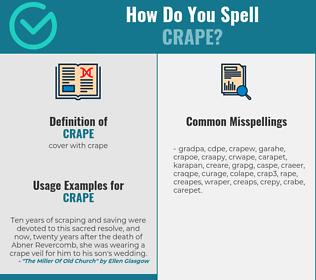 Correct spelling for crape