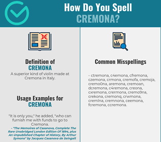 Correct spelling for cremona