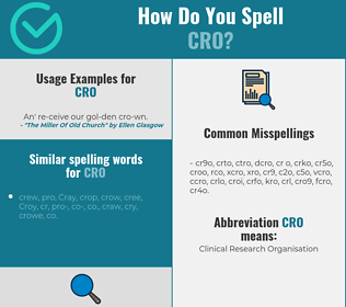 Correct spelling for cro