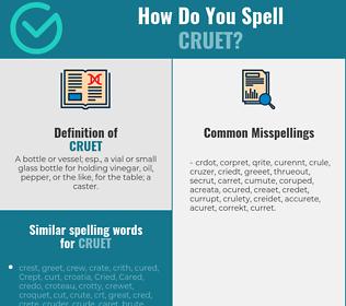 Correct spelling for cruet