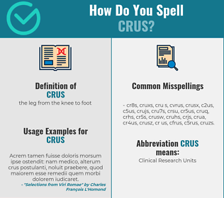 Correct spelling for crus