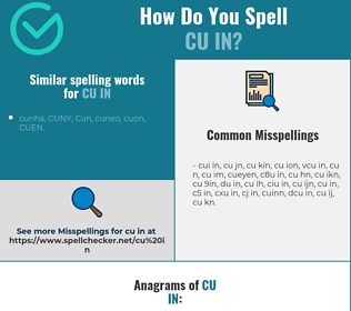Correct spelling for cu in