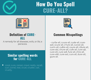 Correct spelling for cure-all