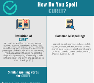 Correct spelling for curet