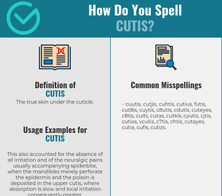 Correct spelling for cutis