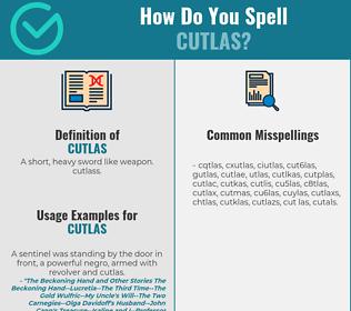 Correct spelling for cutlas