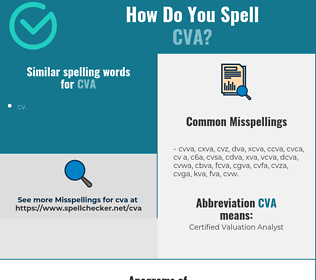 Correct spelling for cva