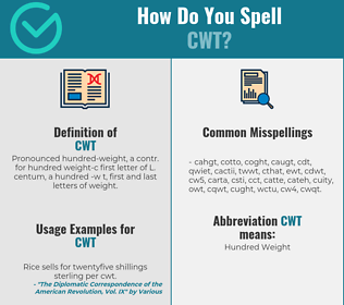 Correct spelling for cwt