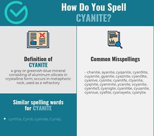 Correct spelling for cyanite